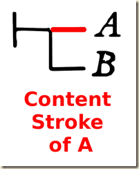 content stroke of A