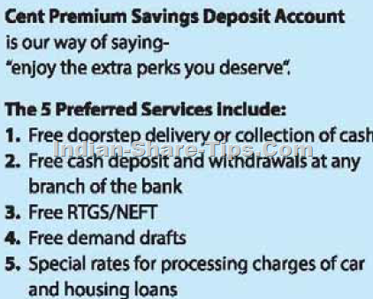 central bank of India account features