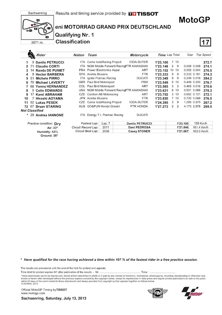 motogp_classification__88_.jpg