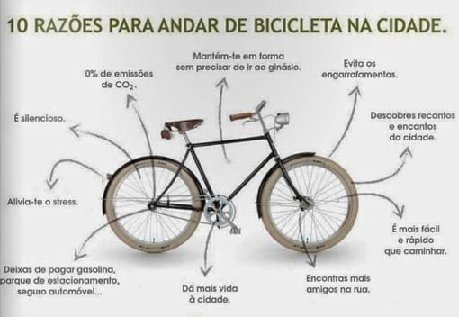 A bicicleta - apresentação multimédia