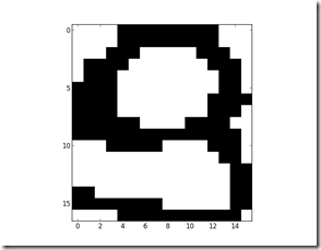 The Beginner Programmer: Handwritten number recognition with