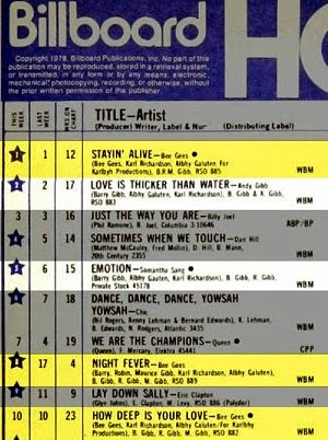 Billboard - 1978-02-25 - highlighted