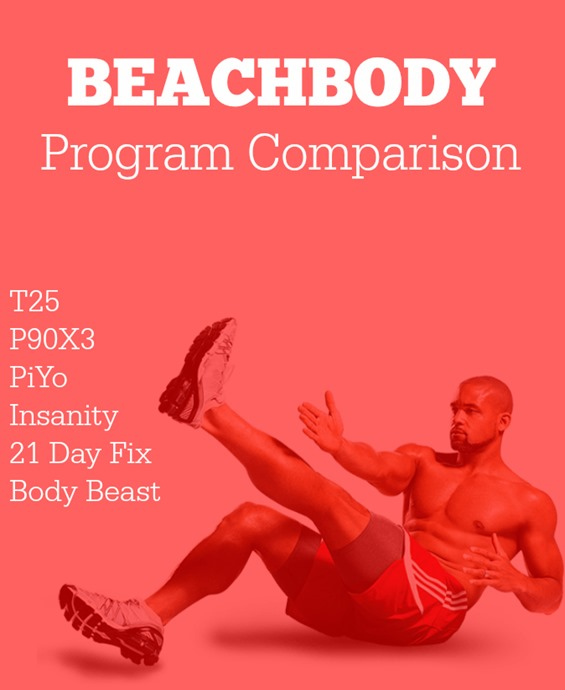 Comparing the Beachbody Programs to see what will work for you - Pin it for later (like when you see the next infomercial!