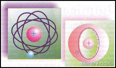 imagen numero atomico