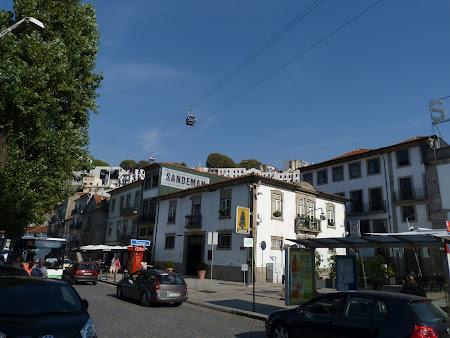 Obiective turistice Porto: cartierul Gaia