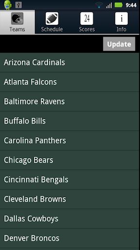 Pro Football Radio Scores