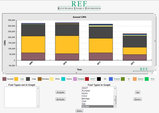 REF Annual Electricity Generation