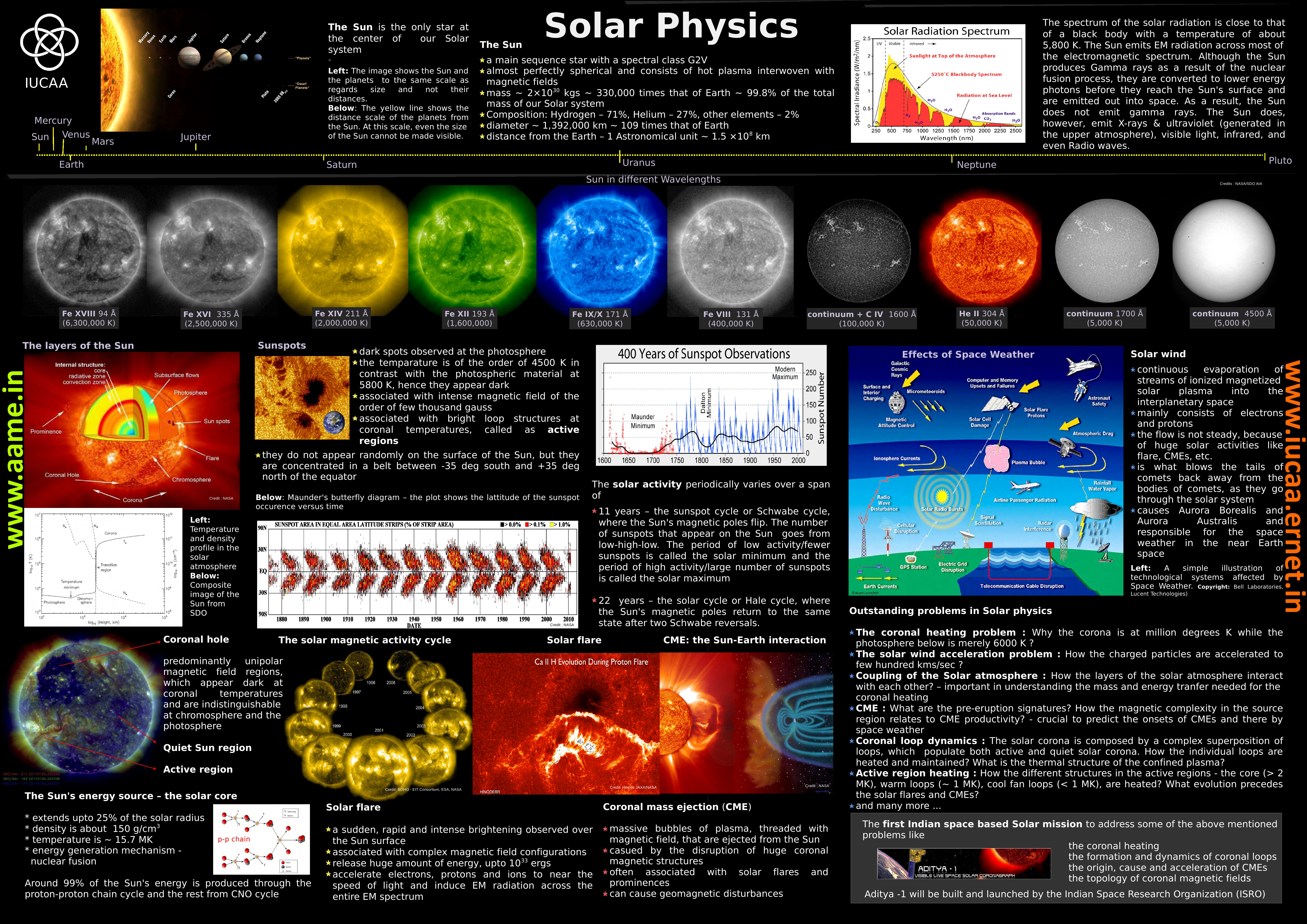 an analysis of the nuclear fusion concept in the solar system
