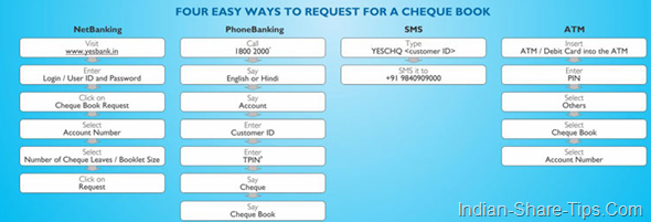 4 Ways to Demand Yes Bank Cheque Book