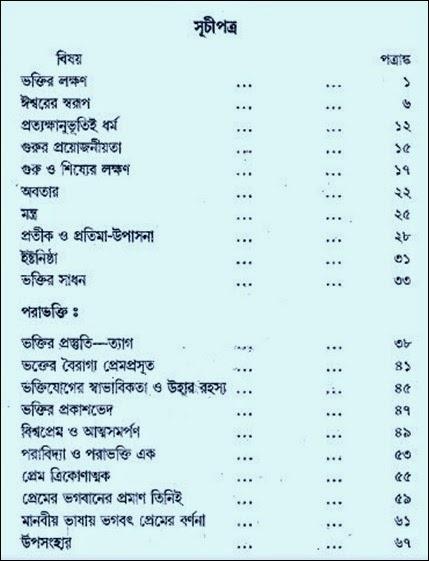 content of Bhaktiyog
