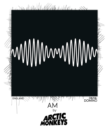 AM by Arctic Monkeys