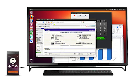 Ubuntu Edge Docking