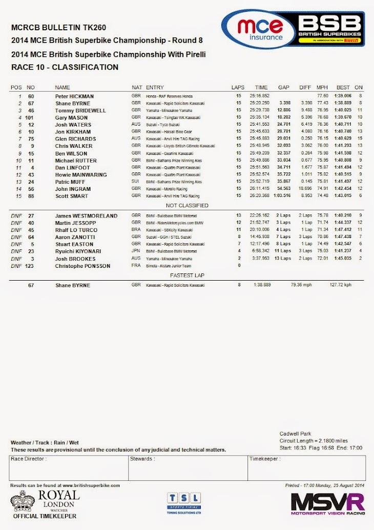sbk-2014-cadwell-park-race-2.jpg