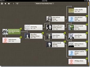 祖先应用程序谱系视图