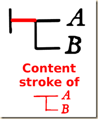 content stroke of all