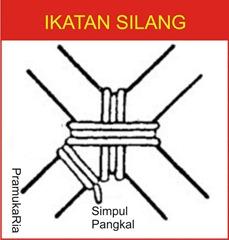 ikatan-silang-2