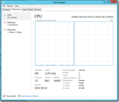 Hyper-V: Number of NUMA Nodes on a Dual Intel Xeon E5-2630