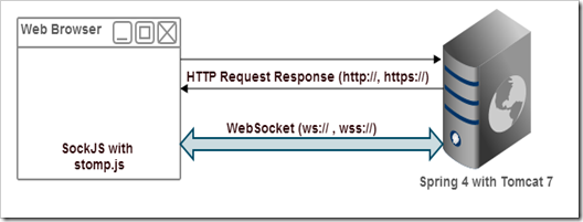 learn-websockets-1-01