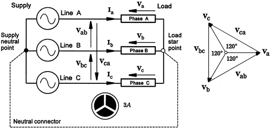 Matsch Caps Mag ics furthermore Matsch Caps Mag ics as well Image High together with Jdijg in addition Phase Circuits. on phase current phasor diagram wye