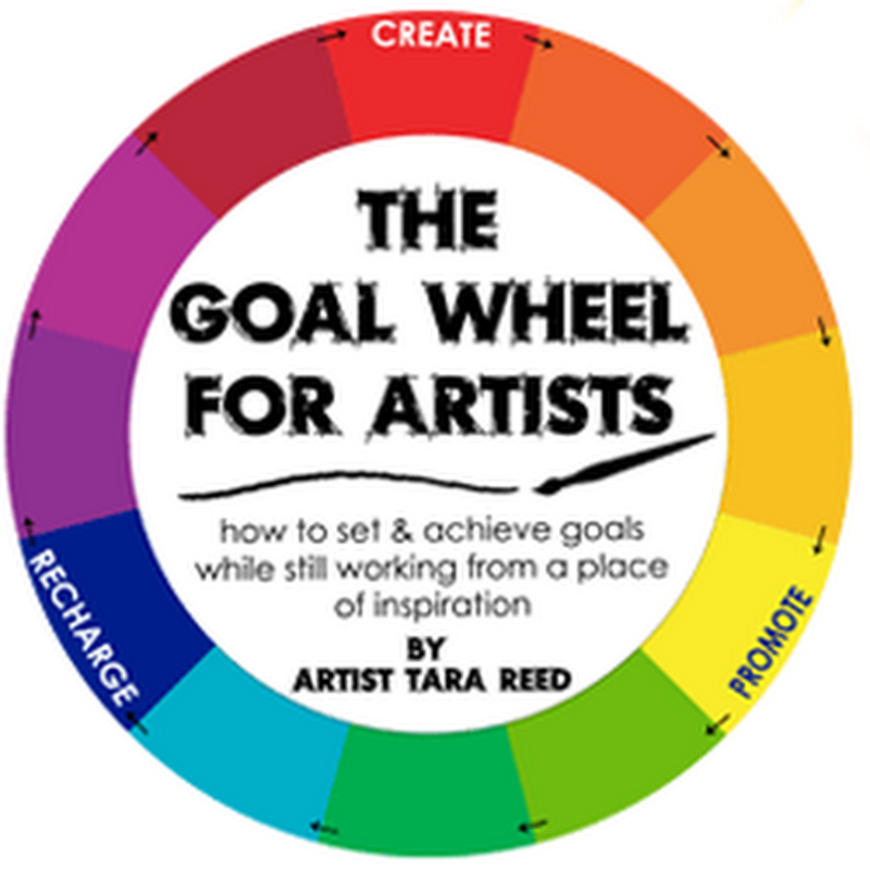 The Goal Wheel for Artists – Helping Artists Reach Their Goals
