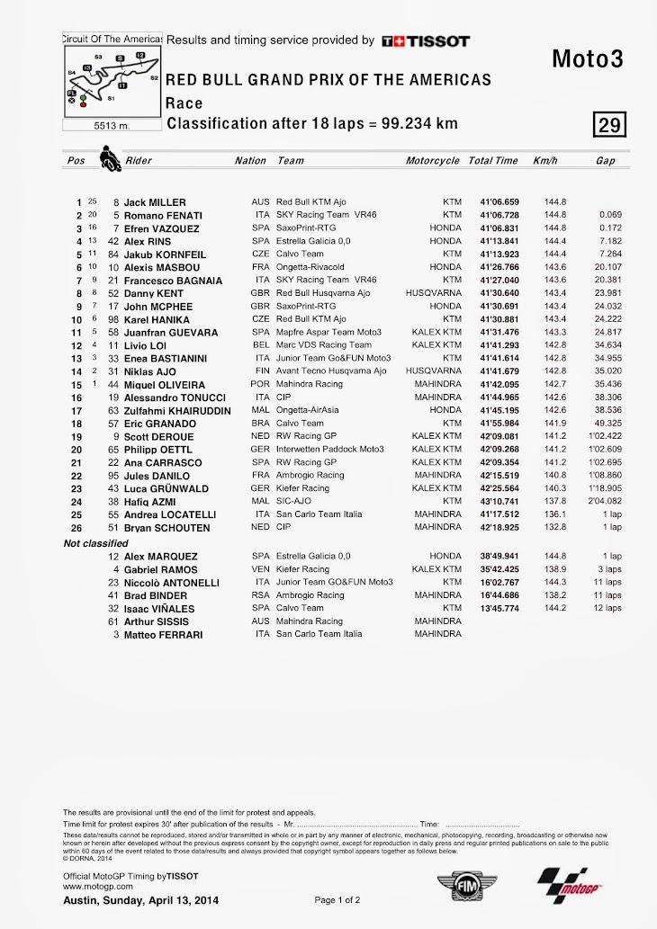 moto3-gara-2014americas.jpg