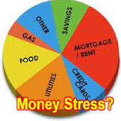 How to Cope With Money Stress