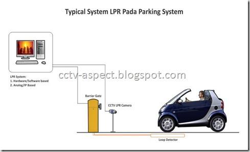 wiring diagram tipikal pada sistem LPR