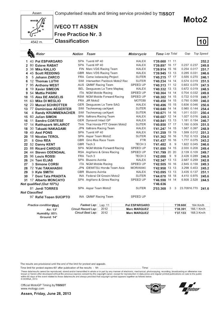 moto2_classification__67_.jpg