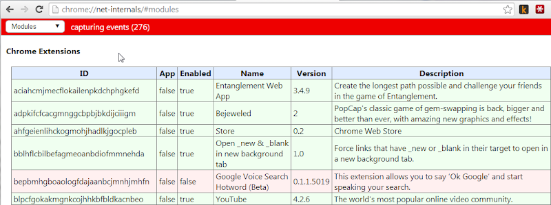 Chrome 35 information about internal modules