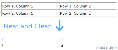 Change border Color and Size of HTML Tables