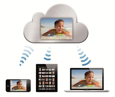 iCloud Photos iPhone4s iPad thumb25255B625255D?imgmax800