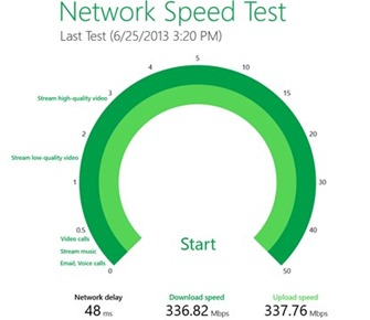 Windows 8 Internet Speed Test
