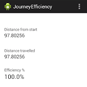 Journey Efficiency