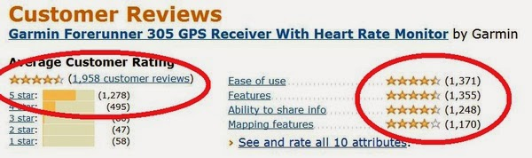 Amazon會員對於Forerunner 305的評價