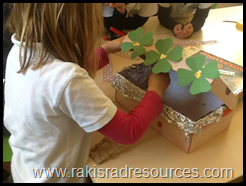Guest blog post from Heidi Raki about Leprechaun Fun in the Classroom!