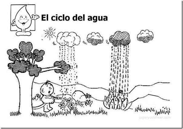 Dibujos Ciclo Del Agua Para Colorear Colorear Dibujos Infantiles