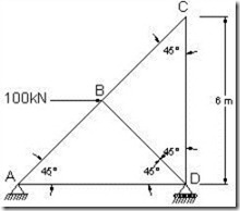 CE 2252 STRENGTH OF MATERIALS–Question Bank–2013 V+ Edition