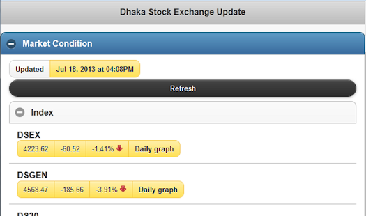 Dhaka Stock Exchange Update - screenshot thumbnail