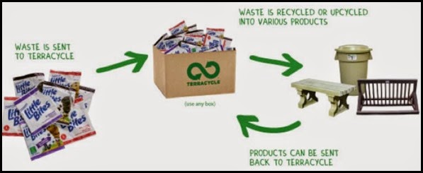 Little Bites and TerraCycle