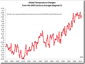updated-global-temperature