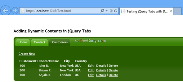 Load Dynamic Content in jQuery UI Tabs in an ASP NET MVC 4 application