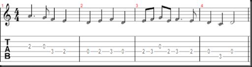 Notas de la cancion feliz navidad en guitarra