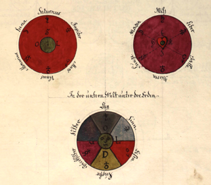 The hidden alchemical laboratories of XVI Century Prague 3