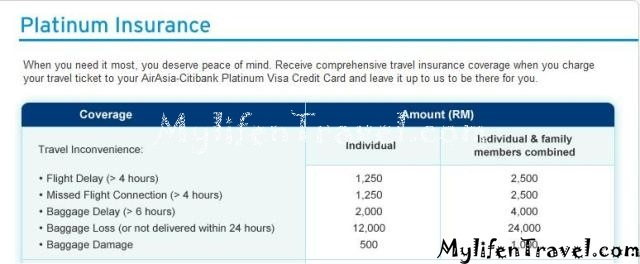 Citibank Platinum Credit Card 15