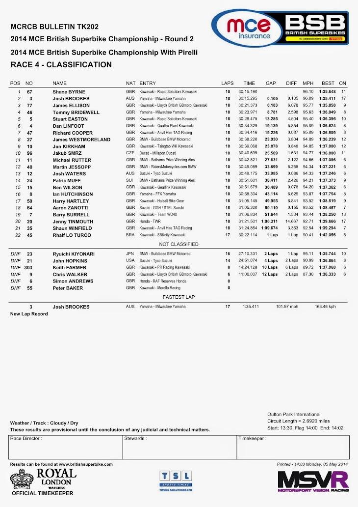 bsb_r2_results_race1.jpg