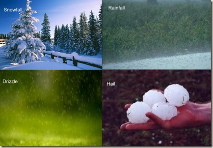 online civil engineering precipitation