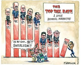 Historical top tax rates