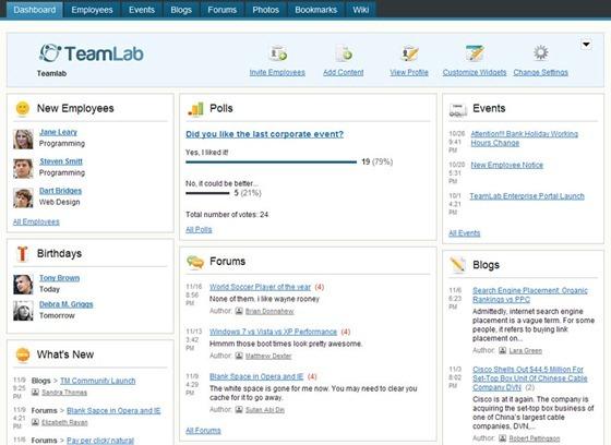 TeamLab: Free Open Source Project Management Software