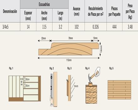 revestimiento-de-madera-en-el-interior