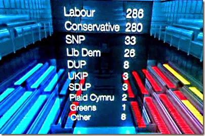 Newsnight Index projection GE2015